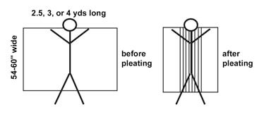 Earasaid Pleating Method 1