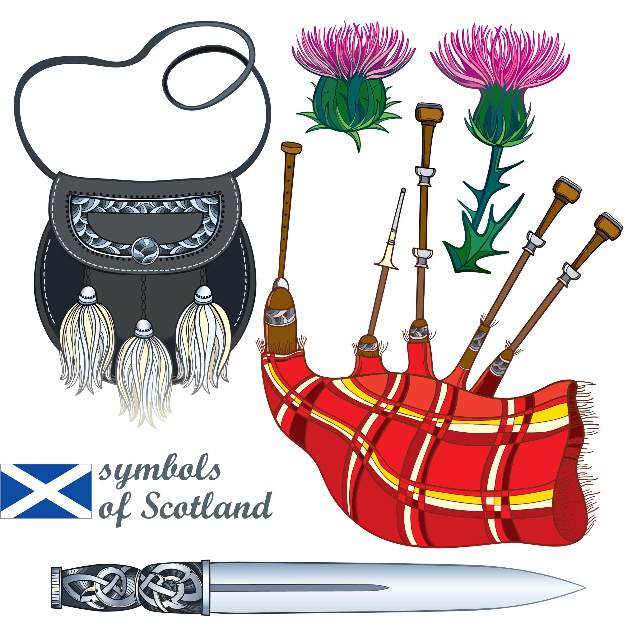 Do You Know Your Scottish Symbols?